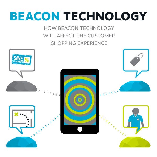 Beacon Technology Will Grow Your Sales | BDS Marketing